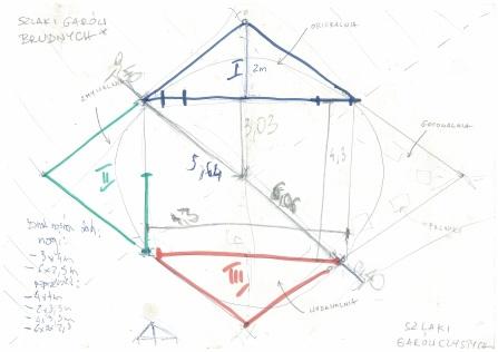 plan kuchnia obozowa (5)